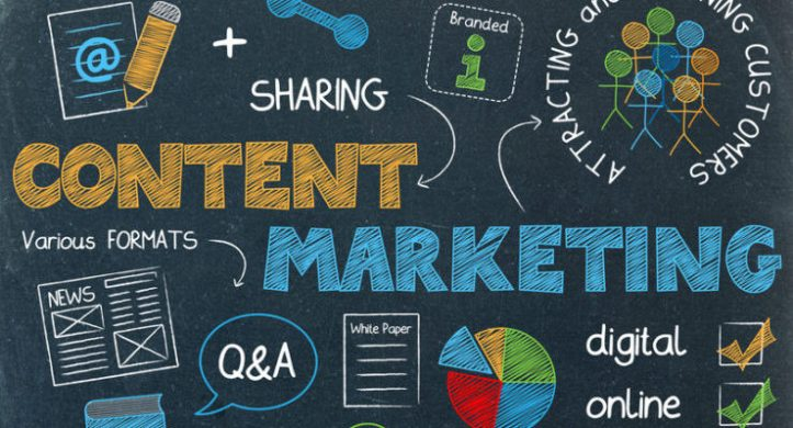 How Content Marketing Can Help a Modern Business
