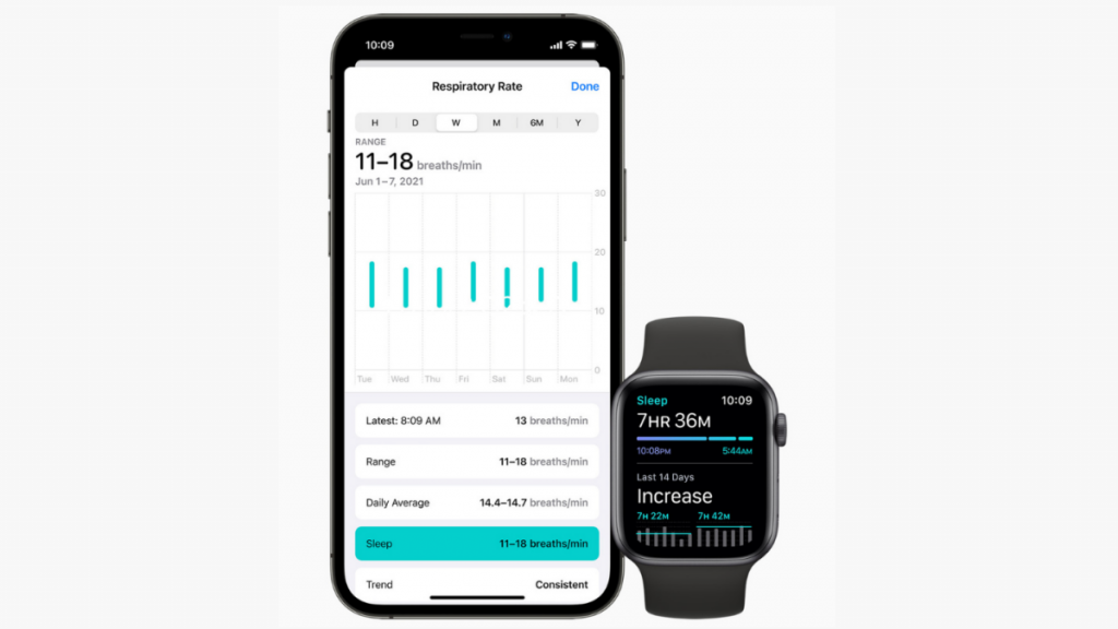 How to monitor your breathing rate with Apple Watch