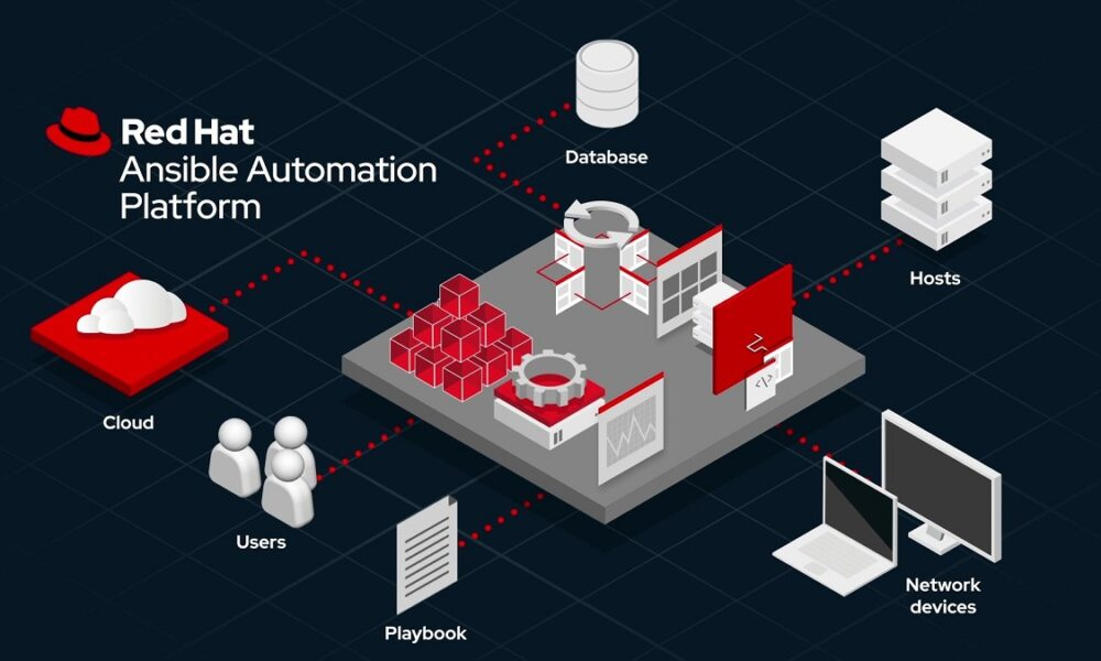 Red Hat launches Ansible automation Platform 2 to help developers become automators